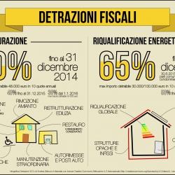 Recupero fiscale e ristrutturazioni